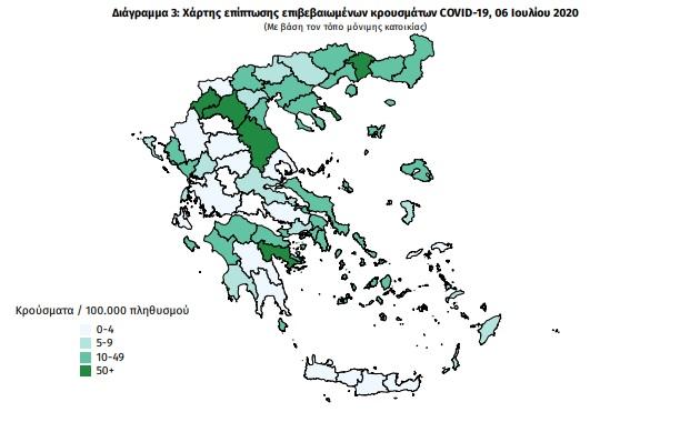 Κορωνοϊός: 43 νέα κρούσματα στην Ελλάδα- Τα 36 εντοπίστηκαν στις πύλες εισόδου της χώρας εκ των οποίων τα 20 σε Σέρβους στον Προμαχώνα- Ένας ακόμη θάνατος- Στα 193 τα θύματα συνολικά- 11 διασωληνωμένοι
